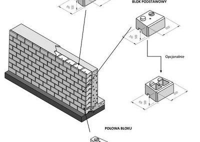 mur-oporowy-400x392